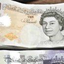 Фунт Доллар прогноз GBP/USD на 22 августа 2018